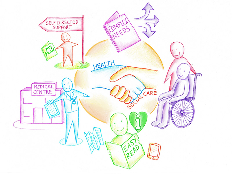 pen illustration showing examples of wellbeing